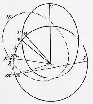 Newton XLIV-XIV precession