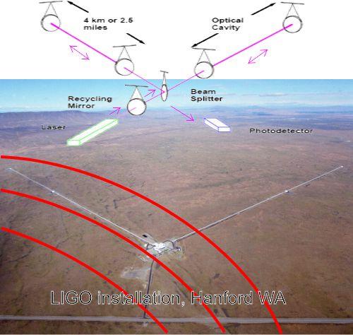 LIGO3