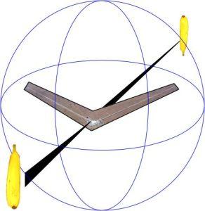 1 LIGO localization