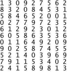 pi digits