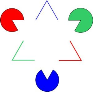 Fictitious triangle