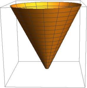 HS cone