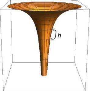 Newton energy cone
