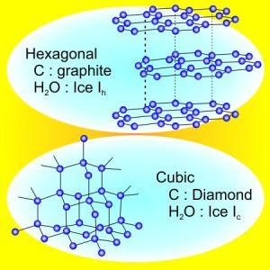 diamond-and-ice