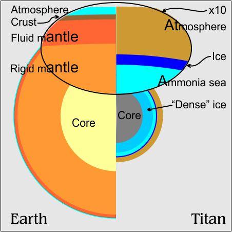 earth-vx-titan
