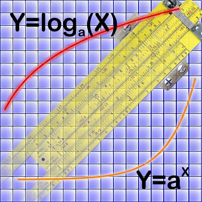 Log Exp and slide rule captioned