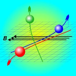 3 electrons in B-field revisited