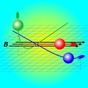 3 electrons in B-field