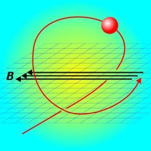 Spiraling electron