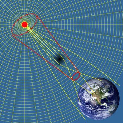 Gravitational lens 1