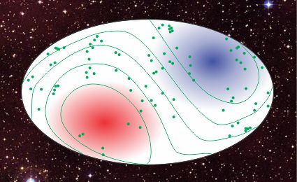 Galactic velocity anisotropy