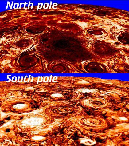 Jupiter both poles