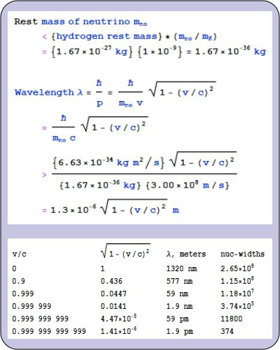 Neutrino wavelength calc