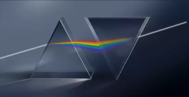 A beam or white light passing through two prisms.  The first produces a spectrum and the second remixes the colors to white.